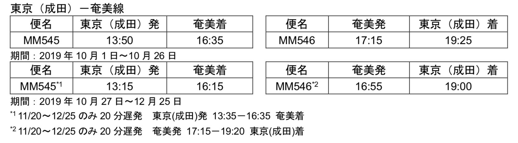 Peach 東京(成田)- 奄美線運行スケジュール表